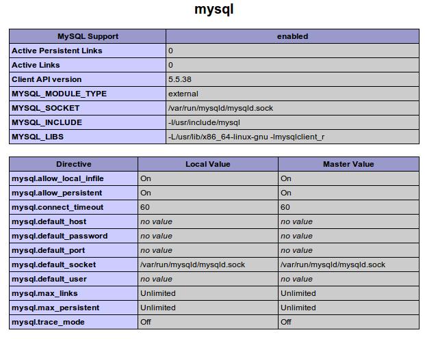 eclipse-config-php-install-3-mysql
