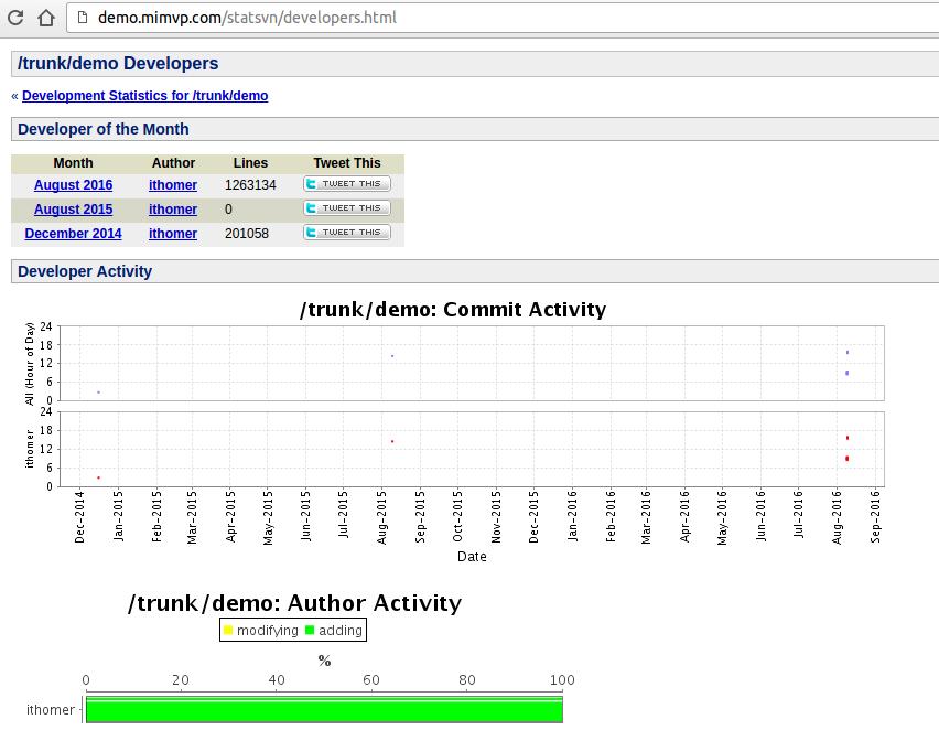 centeros-build-svn-server-011