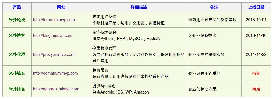 mediawiki-setting_00