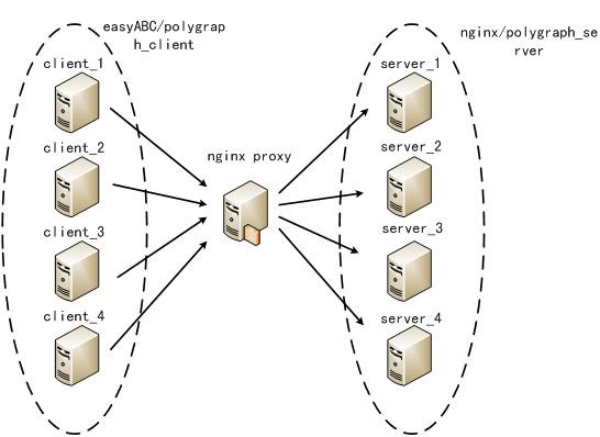 nginx-load-balancing-02