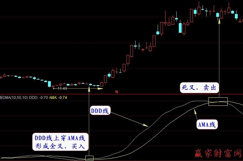 dma-index-details-01