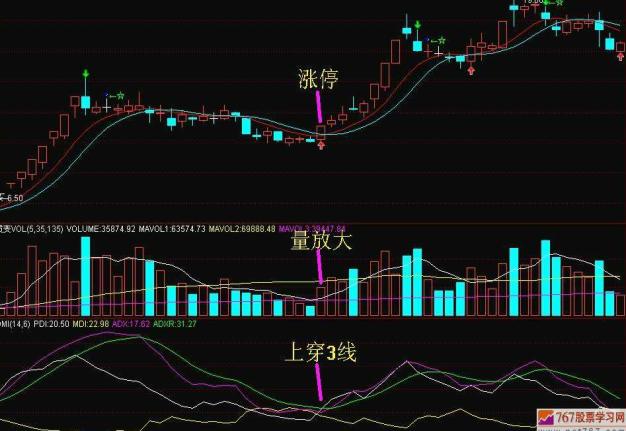 dmi-rsi-expma-trix-and-other-indicators-05