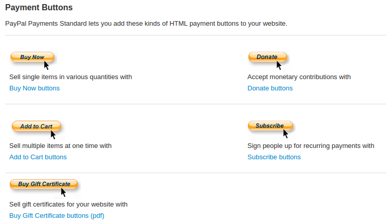 paypal_payment_standard_api_overview
