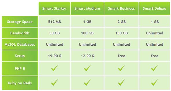 best-html-css-pricing-matrix-template-20