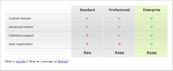best-html-css-pricing-matrix-template-21