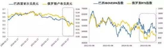 trend-of-rmb-devaluation-without-a-share-too-pessimistic-03