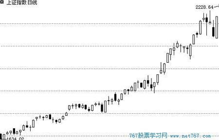 history-of-stock-chart-summary-07