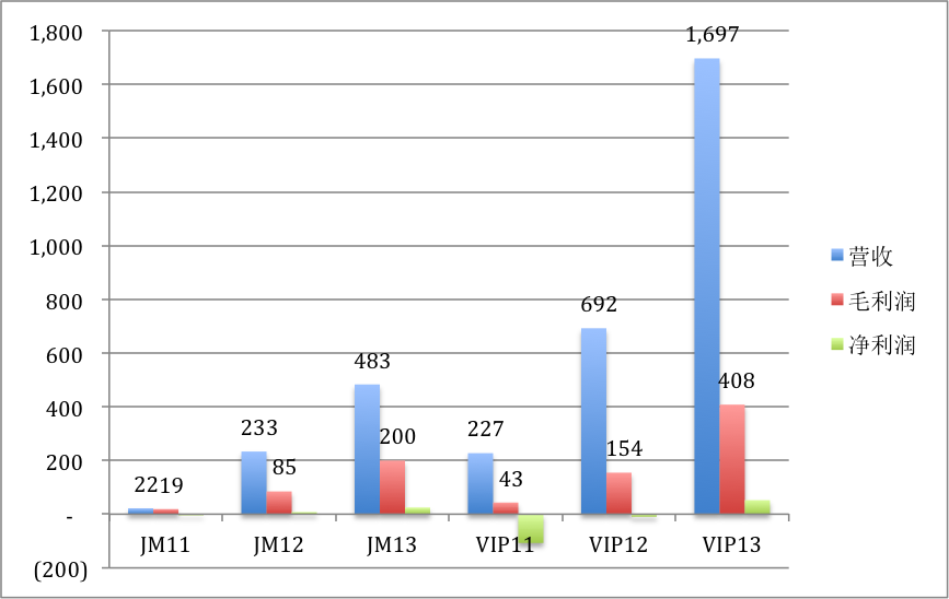full-comparison-poly-us-vs-vipshop-02