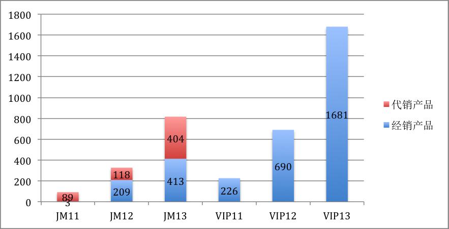full-comparison-poly-us-vs-vipshop-03