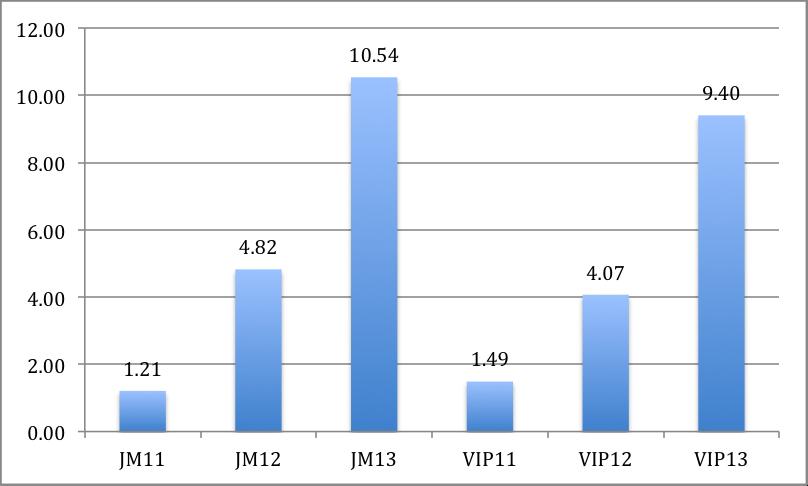 full-comparison-poly-us-vs-vipshop-04