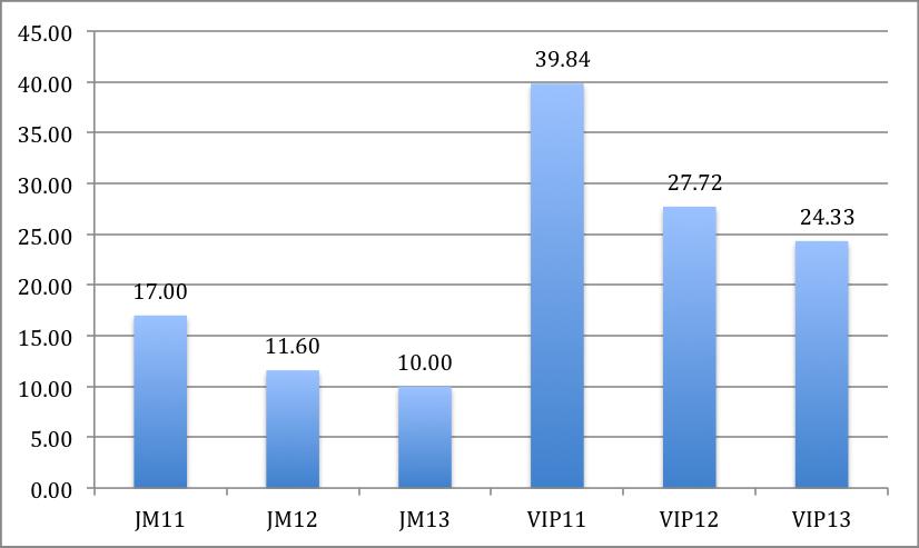 full-comparison-poly-us-vs-vipshop-09
