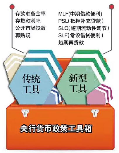qe-is-coming-china-central-bank-credit-asset-pledge-release-7-trillion
