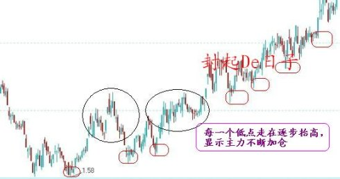 characteristics-of-the-main-positions-in-the-stock-market-to-raise-01