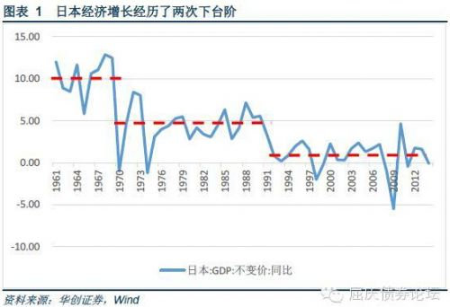 japan-economy-whether-china-will-become-the-next-japan-01