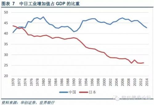 japan-economy-whether-china-will-become-the-next-japan-05