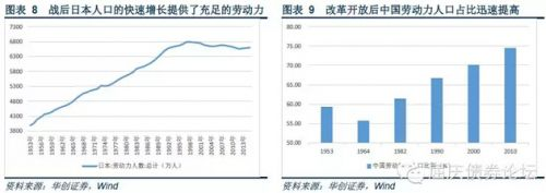 japan-economy-whether-china-will-become-the-next-japan-06