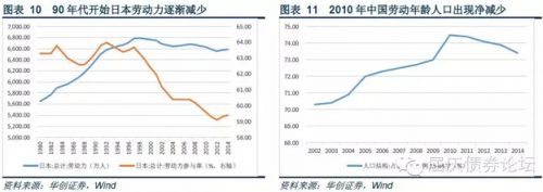 japan-economy-whether-china-will-become-the-next-japan-07