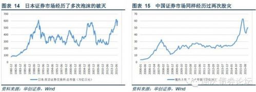 japan-economy-whether-china-will-become-the-next-japan-09