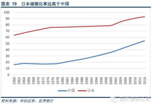 japan-economy-whether-china-will-become-the-next-japan-12