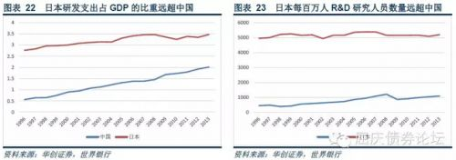 japan-economy-whether-china-will-become-the-next-japan-14