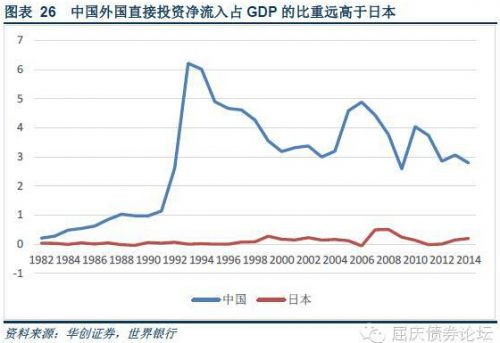 japan-economy-whether-china-will-become-the-next-japan-17