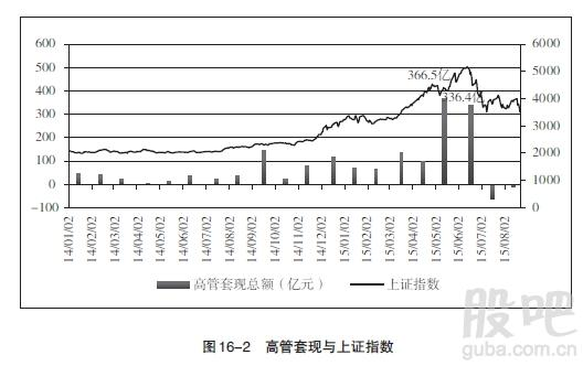 lang-the-stock-market-roller-coaster-who-is-01