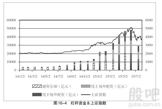 lang-the-stock-market-roller-coaster-who-is-03