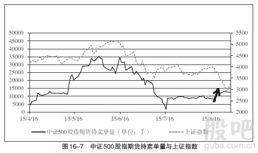 lang-the-stock-market-roller-coaster-who-is-05