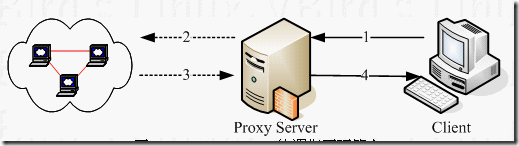 iptables-details-and-configuration-02