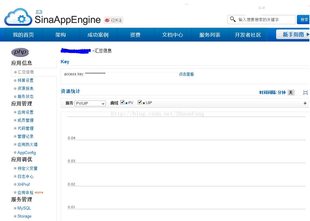 domestic-public-cloud-contrast-function-performance-testing-01