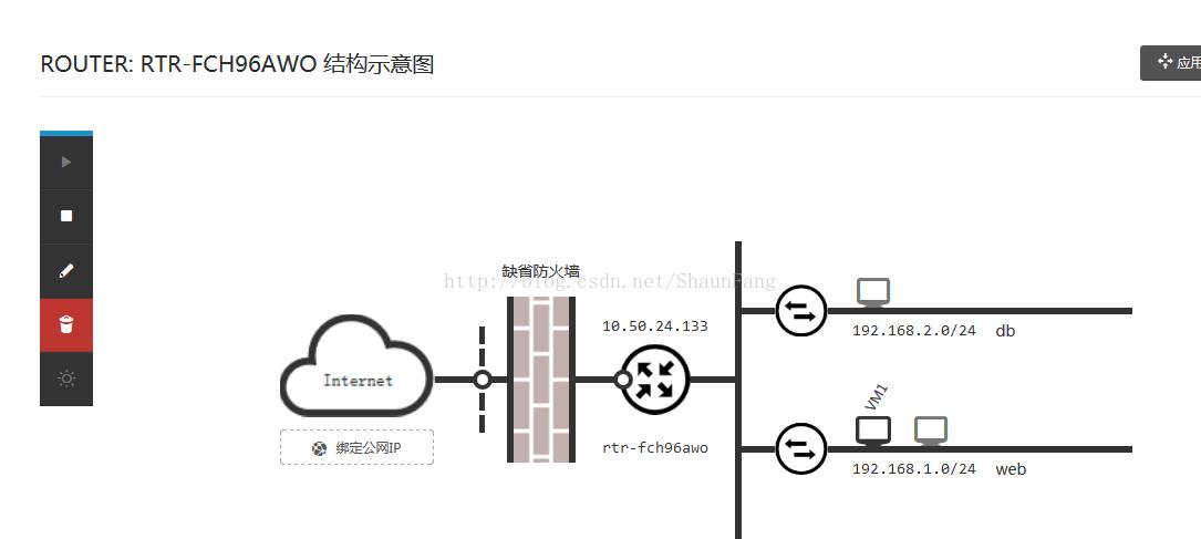 domestic-public-cloud-contrast-function-performance-testing-15
