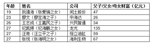 2016-hurun-rich-list-third-degree-became-chinas-richest-man-wang-yao-zhenhua-as-this-big-black-horse-07