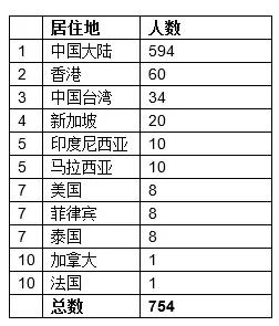 2016-hurun-rich-list-third-degree-became-chinas-richest-man-wang-yao-zhenhua-as-this-big-black-horse-12