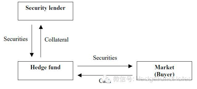 investors-must-have-10-hedged-strategies-01