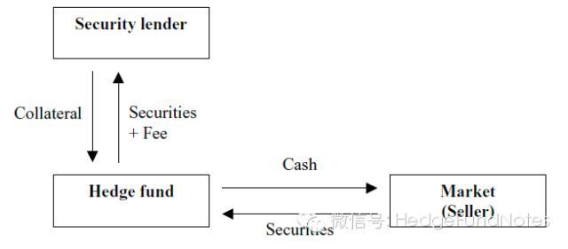 investors-must-have-10-hedged-strategies-02
