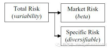 investors-must-have-10-hedged-strategies-03