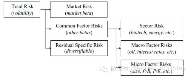 investors-must-have-10-hedged-strategies-04
