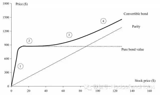 investors-must-have-10-hedged-strategies-07