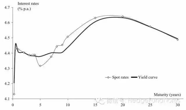 investors-must-have-10-hedged-strategies-09