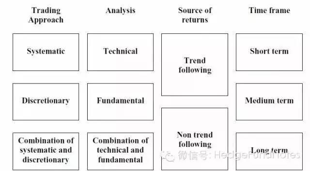 investors-must-have-10-hedged-strategies-11