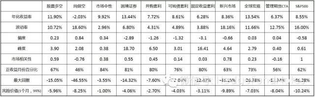 investors-must-have-10-hedged-strategies-12