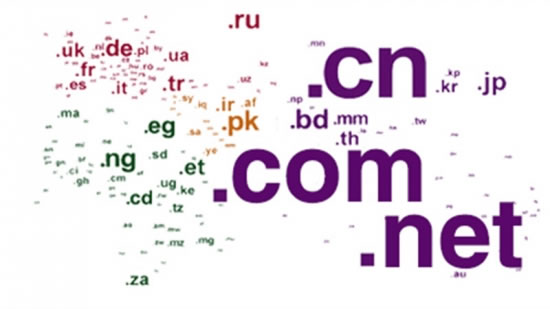 domain-names-and-trademark-registration