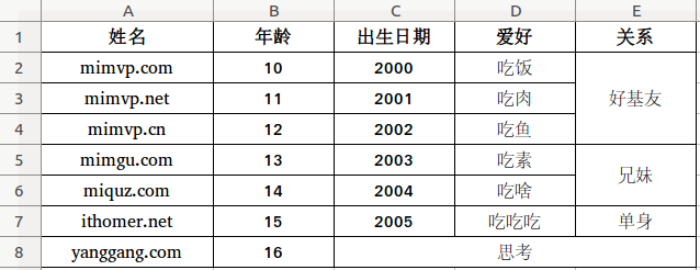 use-python-xlrd-xlwt-excel-table-details-01