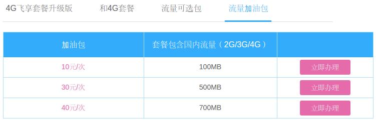 mobile-4g-phone-data-plan-05