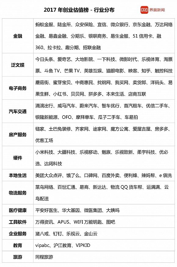2017-nian-guo-nei-qi-ye-chuang-ye-gu-zhi-pai-ming-fen-xi-14