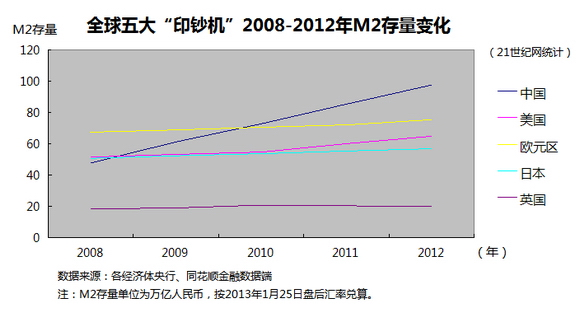 china-m2-gdp-ratio-chart-03