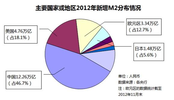 china-m2-gdp-ratio-chart-05