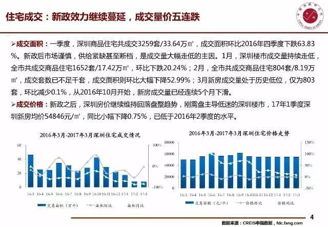 shenzhen-housing-prices-fall-supply-shortage-house-prices-decrease-04