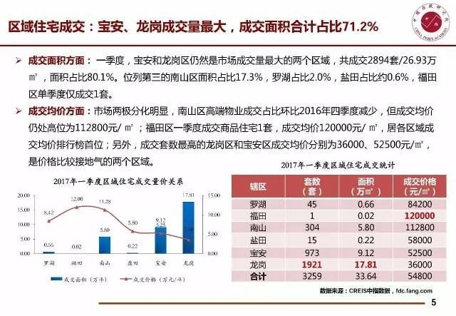shenzhen-housing-prices-fall-supply-shortage-house-prices-decrease-05