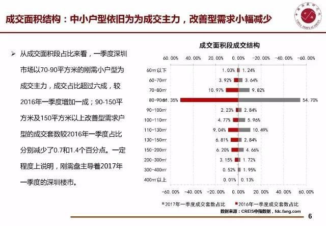 shenzhen-housing-prices-fall-supply-shortage-house-prices-decrease-06